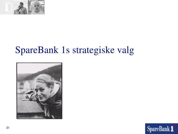 SpareBank 1s strategiske valg