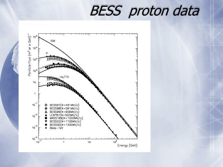 BESS  proton data