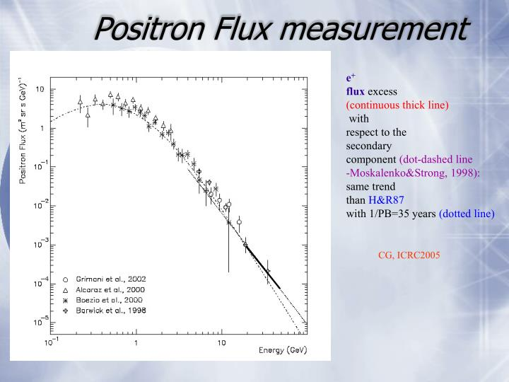 Positron Flux measurement
