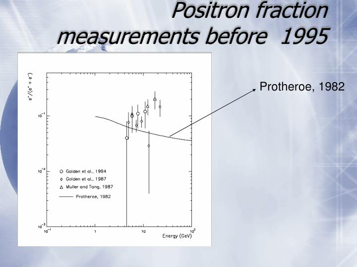 Positron fraction measurements before  1995