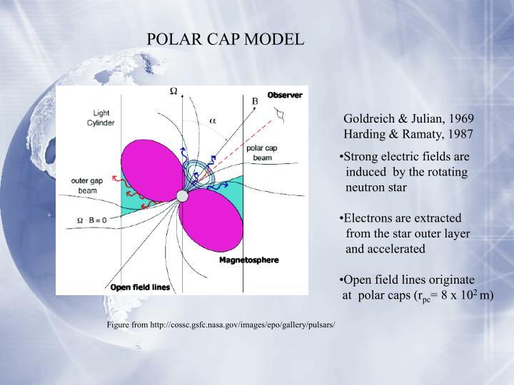 POLAR CAP MODEL