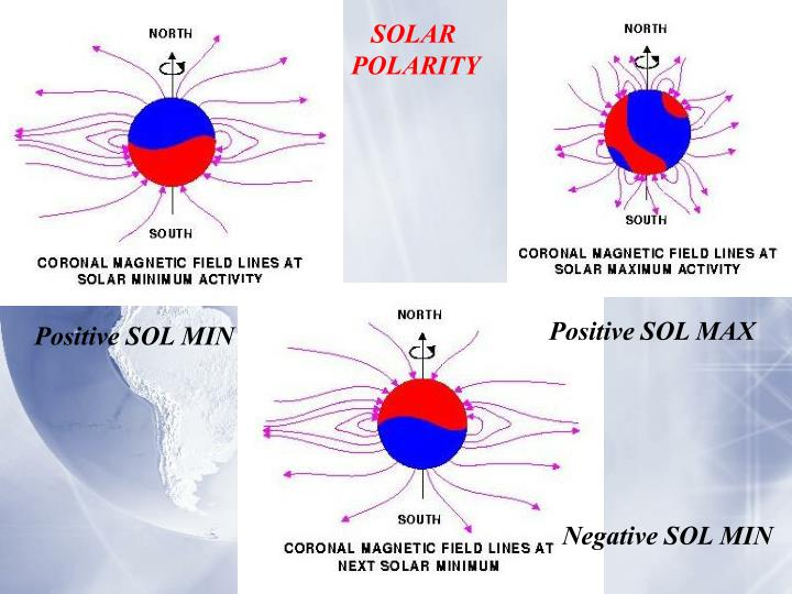 SOLAR POLARITY