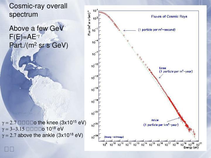 Cosmic-ray overall