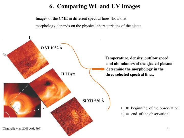 6.  Comparing WL and UV Images