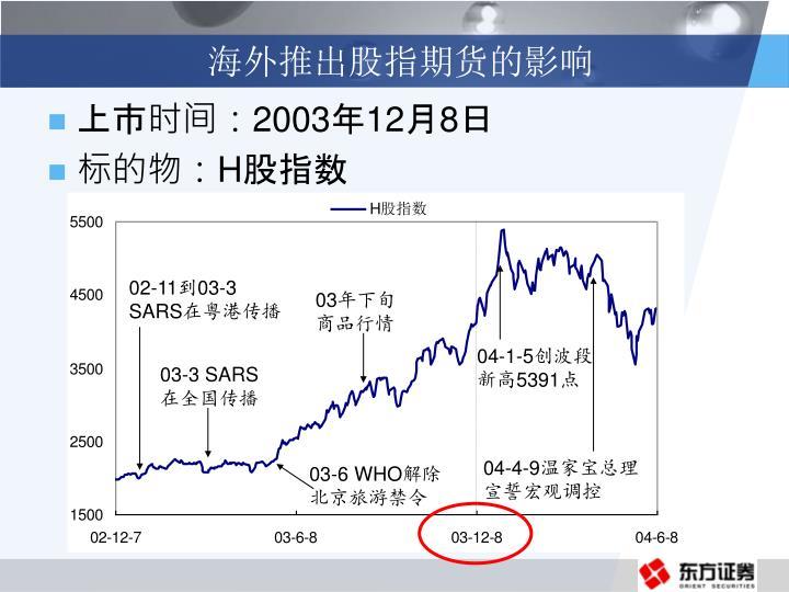 海外推出股指期货的影响