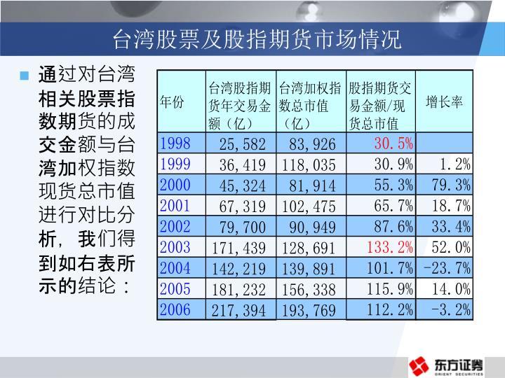 台湾股票及股指期货市场情况