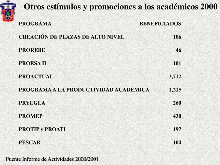 Otros estímulos y promociones a los académicos 2000