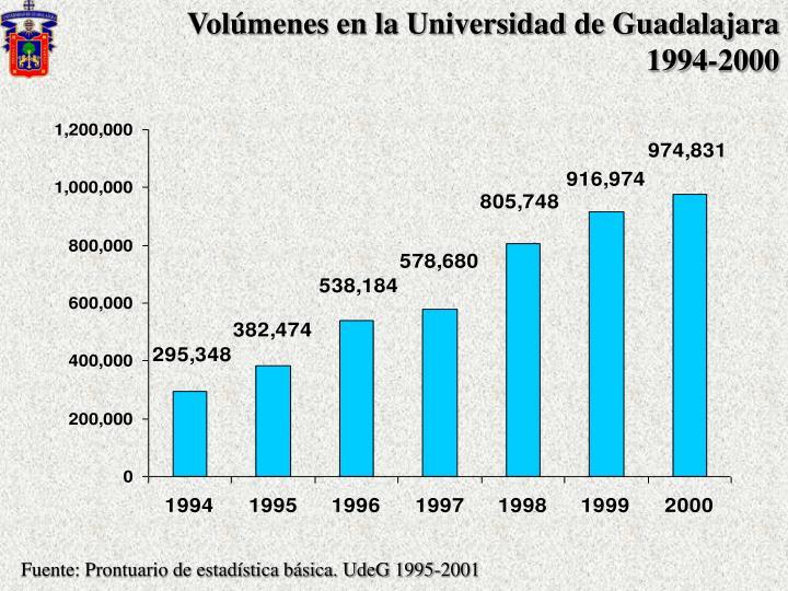Volúmenes en la Universidad de Guadalajara