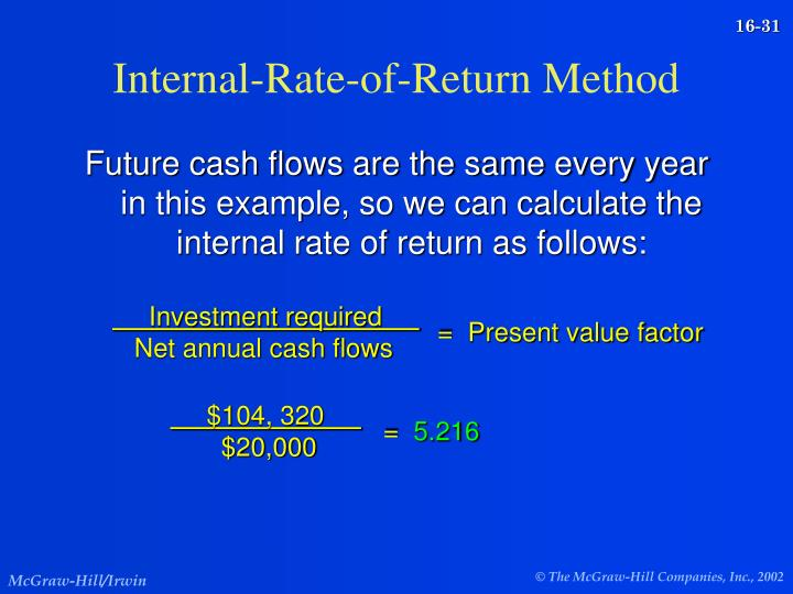Internal-Rate-of-Return Method