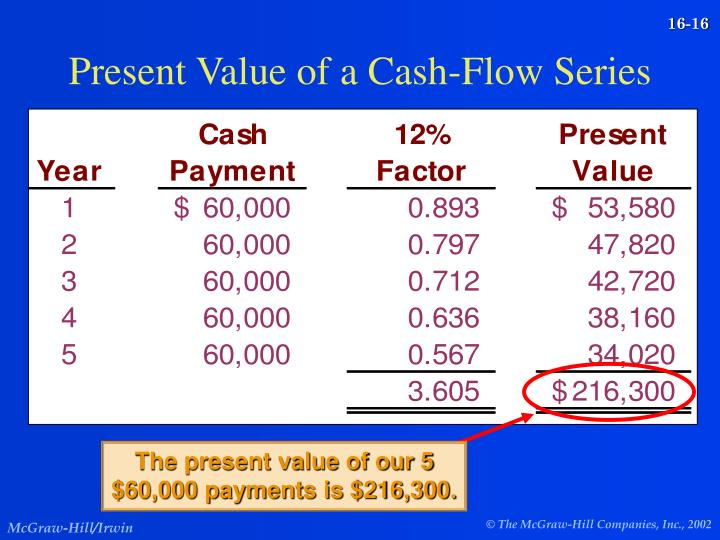 Present Value of a Cash-Flow Series