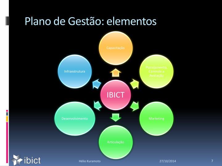 Plano de Gestão: elementos