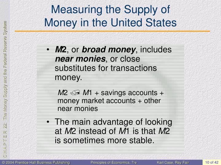 Measuring the Supply of