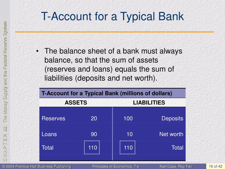 T-Account for a Typical Bank