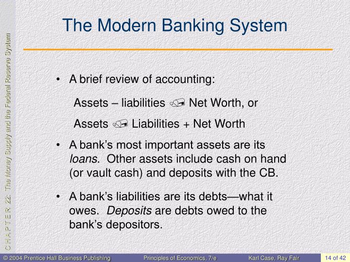 The Modern Banking System