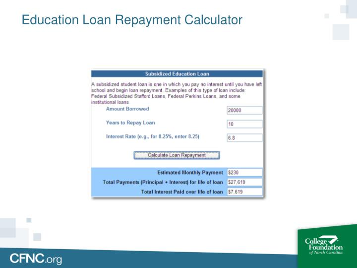 Education Loan Repayment Calculator