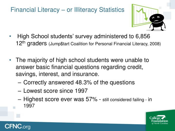 Financial literacy or illiteracy statistics