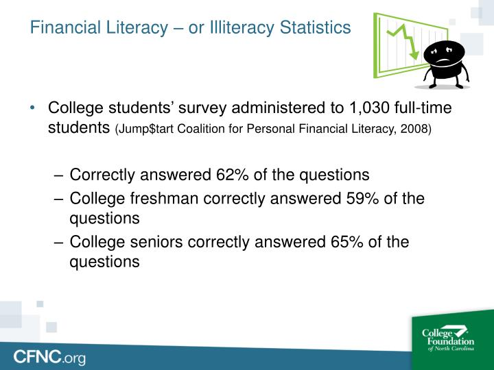 Financial Literacy – or Illiteracy Statistics