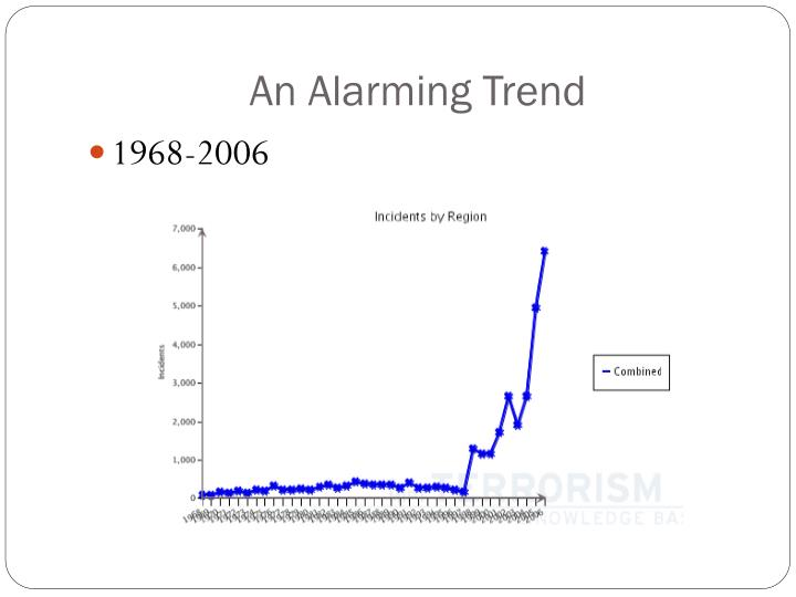 An Alarming Trend