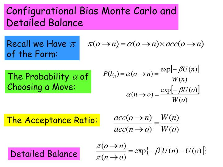 Configurational Bias Monte Carlo and