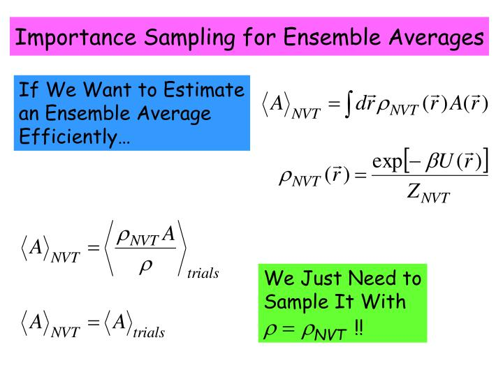 Importance Sampling for Ensemble Averages