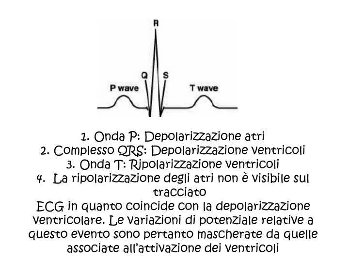Onda P: Depolarizzazione atri