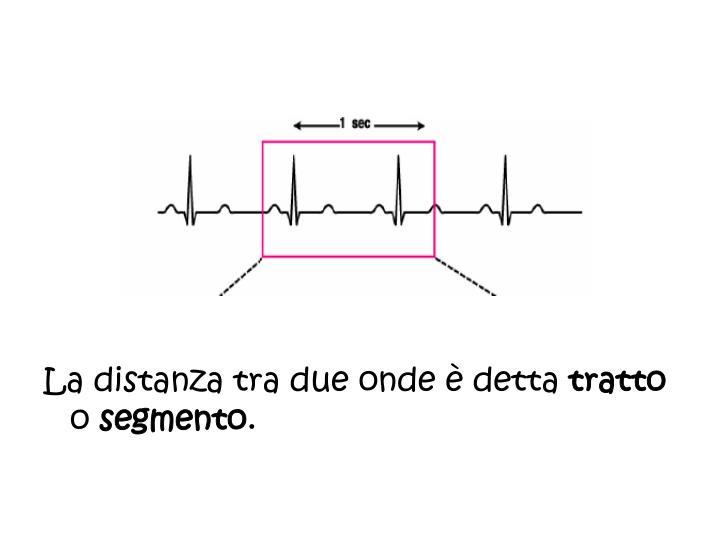 La distanza tra due onde è detta