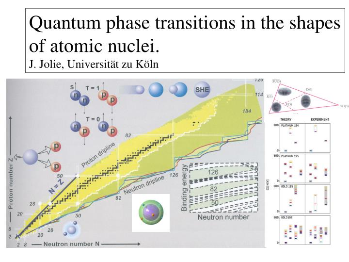 Quantum phase transitions in the shapes