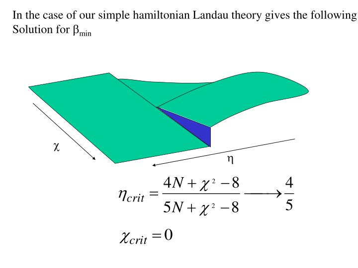 In the case of our simple hamiltonian Landau theory gives the following