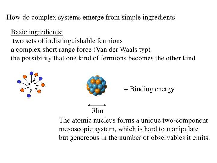 + Binding energy