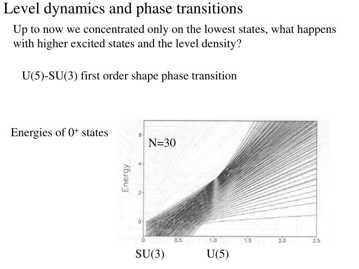 Level dynamics and phase transitions