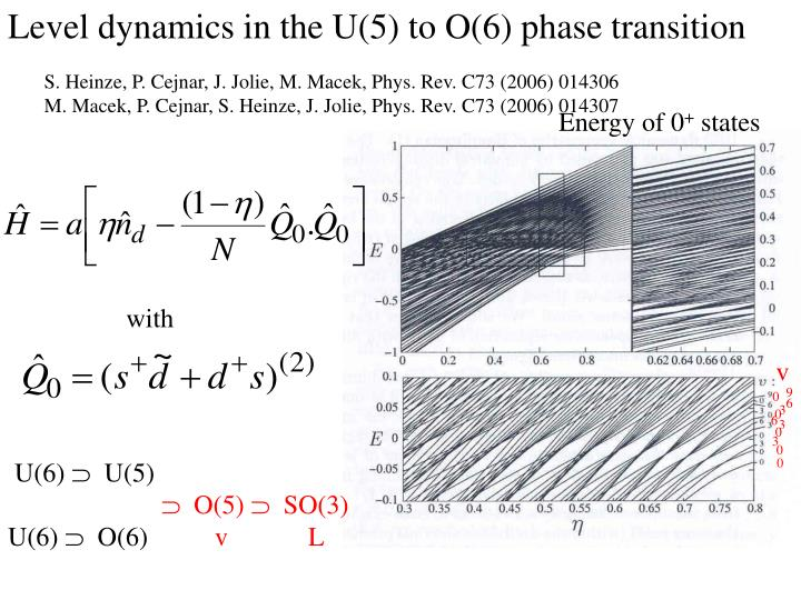 Level dynamics in the U(5) to O(6) phase transition