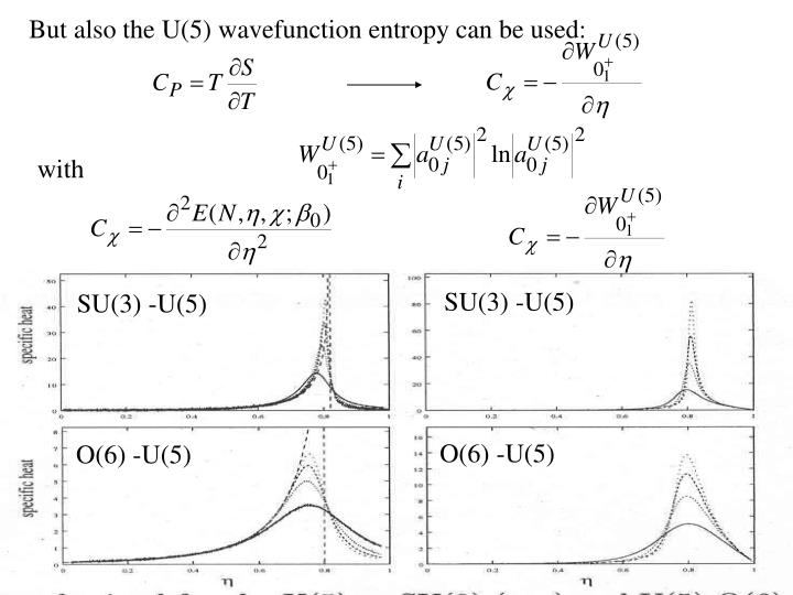 But also the U(5) wavefunction entropy can be used: