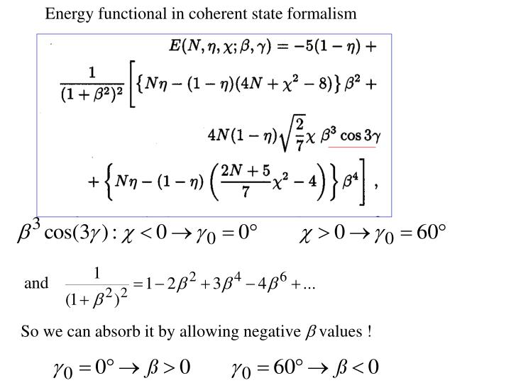 Energy functional in coherent state formalism