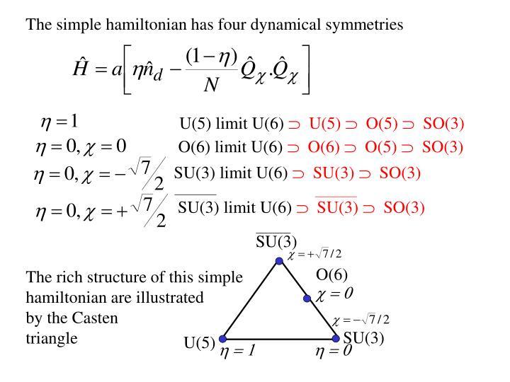 U(5) limit