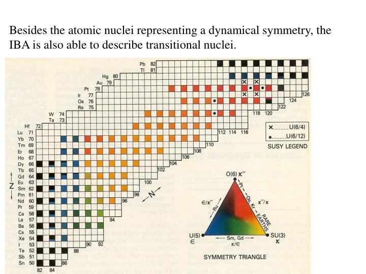 Besides the atomic nuclei representing a dynamical symmetry, the