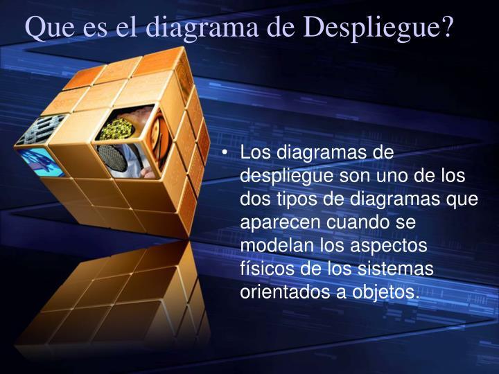 Que es el diagrama de Despliegue?