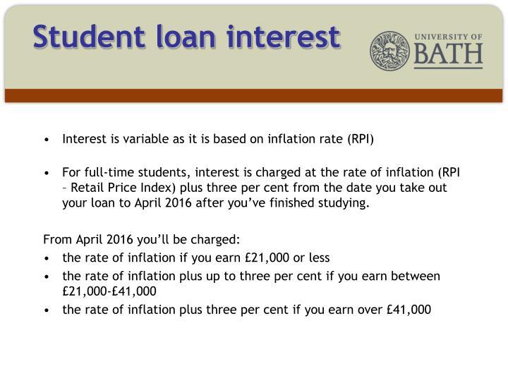 Student loan interest