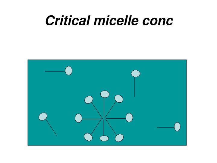 Critical micelle conc