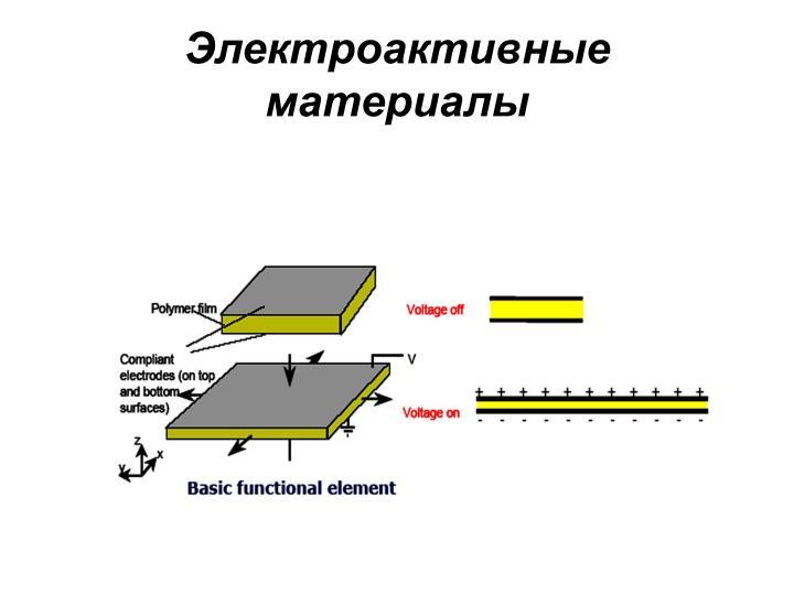 Электроактивные материалы