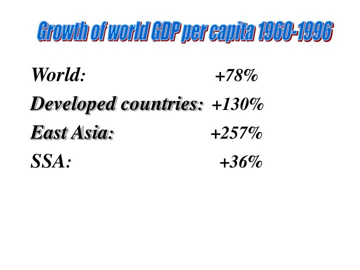 Growth of world GDP per capita 1960-1996