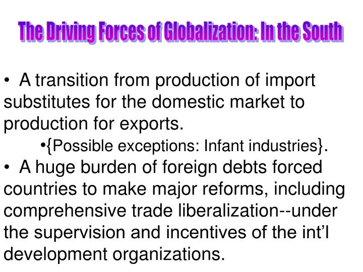 The Driving Forces of Globalization: In the South