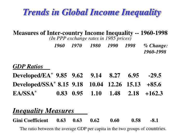 Trends in Global Income Inequality