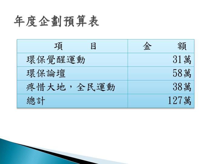 年度企劃預算表