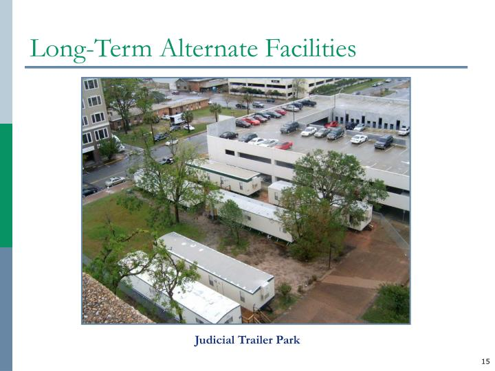 Long-Term Alternate Facilities