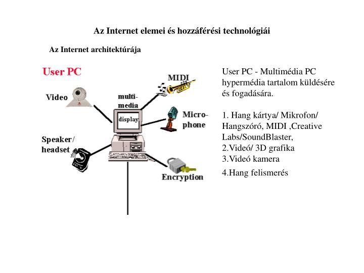 Az Internet elemei és hozzáférési technológiái