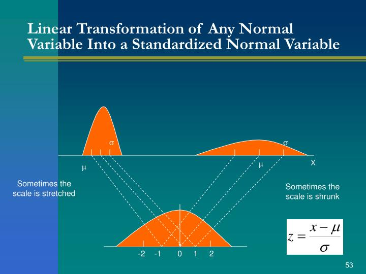 Linear Transformation of Any Normal Variable Into a Standardized Normal Variable