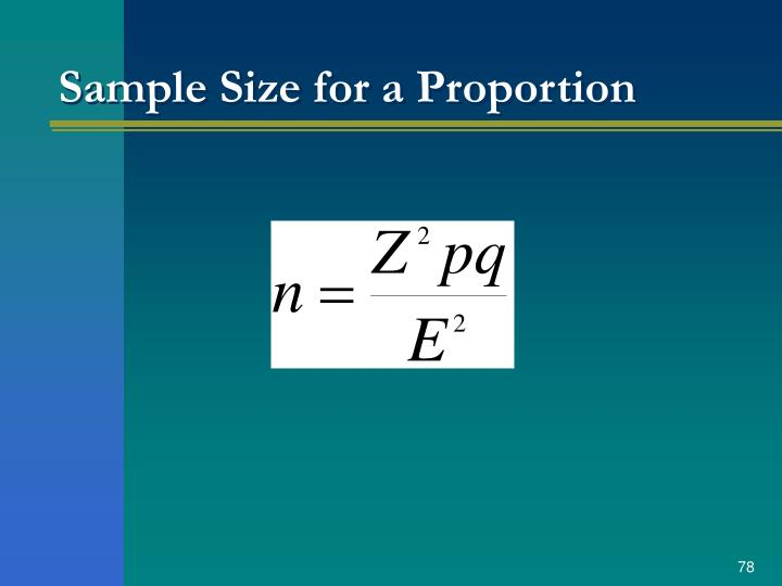 Sample Size for a Proportion