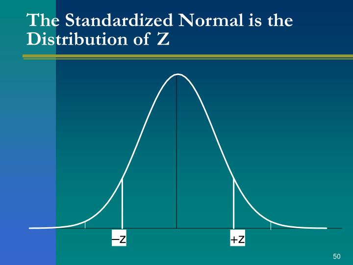 The Standardized Normal is the Distribution of Z