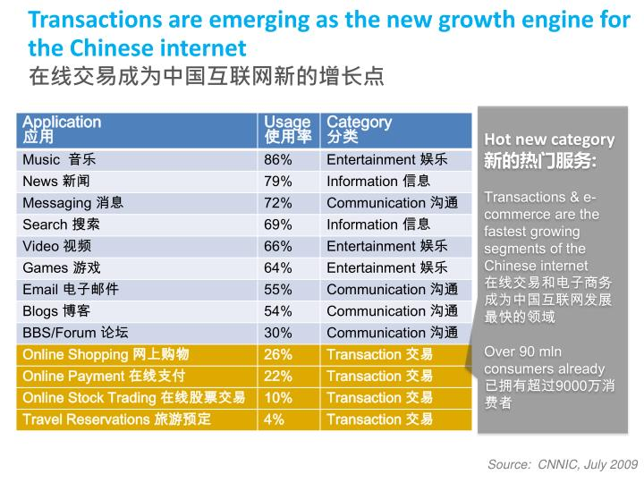 Transactions are emerging as the new growth engine for the Chinese internet