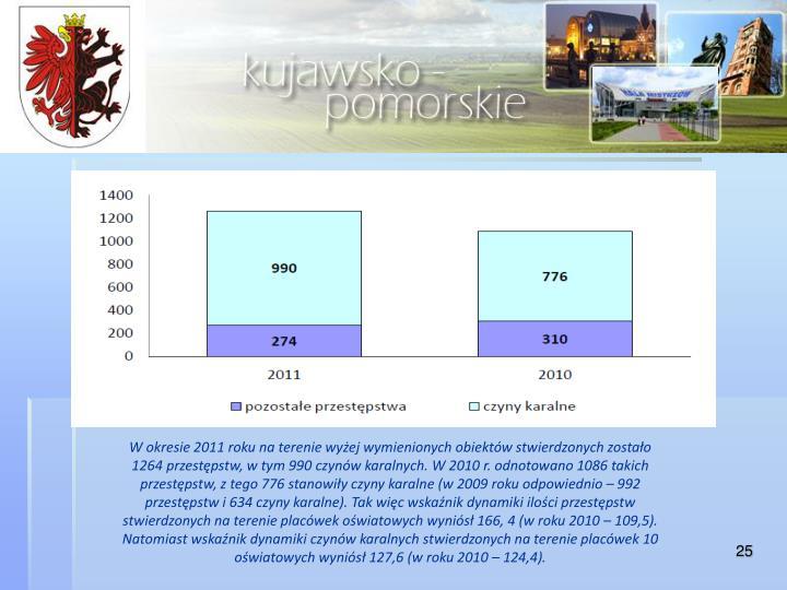W okresie 2011 roku na terenie wyżej wymienionych obiektów stwierdzonych zostało 1264 przestępstw, w tym 990 czynów karalnych. W 2010 r. odnotowano 1086 takich przestępstw, z tego 776 stanowiły czyny karalne (w 2009 roku odpowiednio – 992 przestępstw i 634 czyny karalne). Tak więc wskaźnik dynamiki ilości przestępstw stwierdzonych na terenie placówek oświatowych wyniósł 166, 4 (w roku 2010 – 109,5). Natomiast wskaźnik dynamiki czynów karalnych stwierdzonych na terenie placówek 10 oświatowych wyniósł 127,6 (w roku 2010 – 124,4).